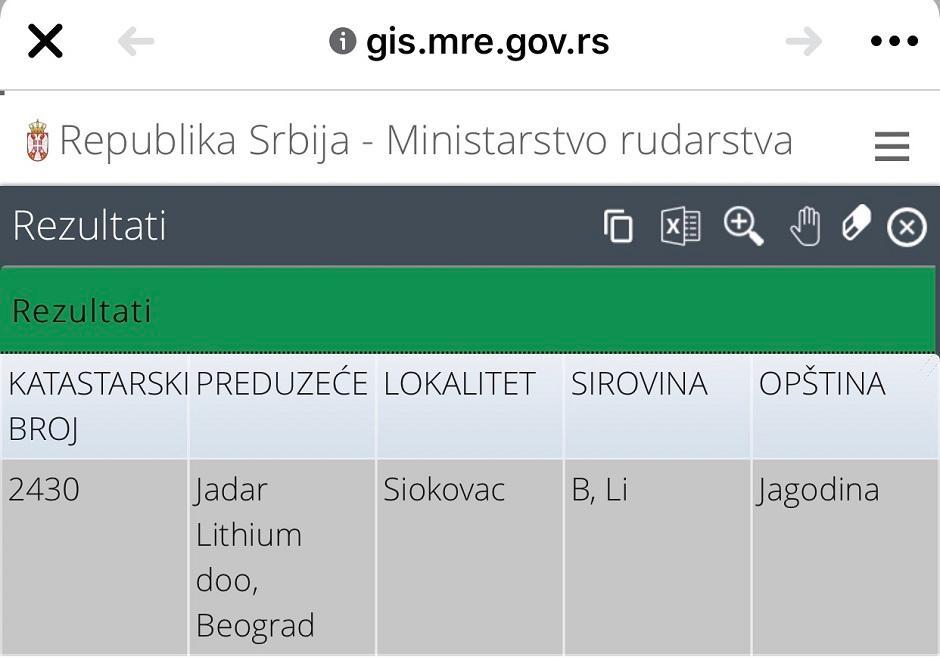 """Ministarstvo objavilo da je u Siokovcu """"Jadar Lithium"""" vršio istraživanja"""