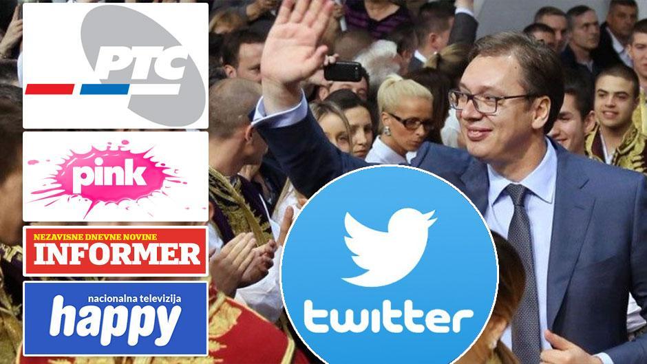 Tviter je označio naloge medija u Srbiji koji sarađuju sa Vladom